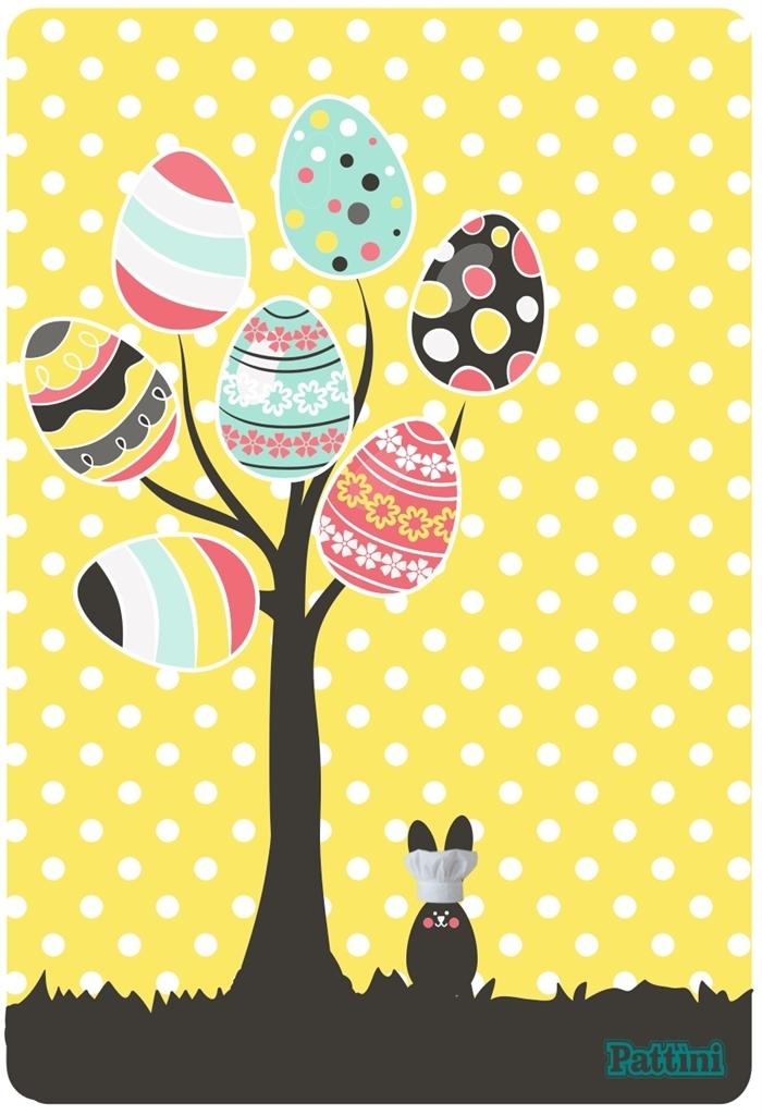 Paese che vai, colazione di Pasqua che trovi!